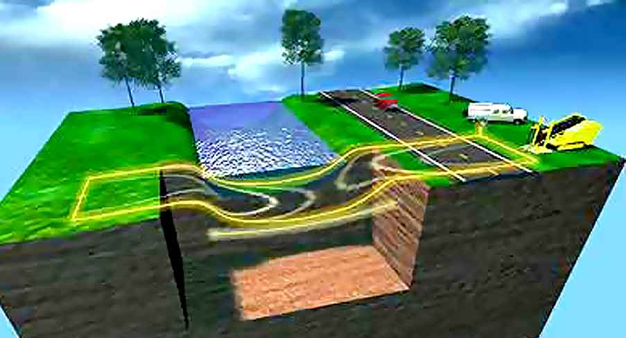 horizontal-directional-drilling